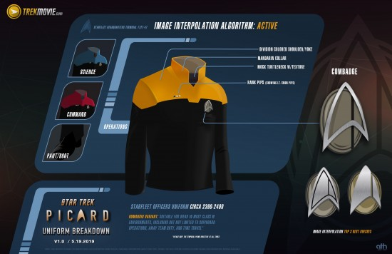 Picard_Uniform_Breakdown_V1.jpg